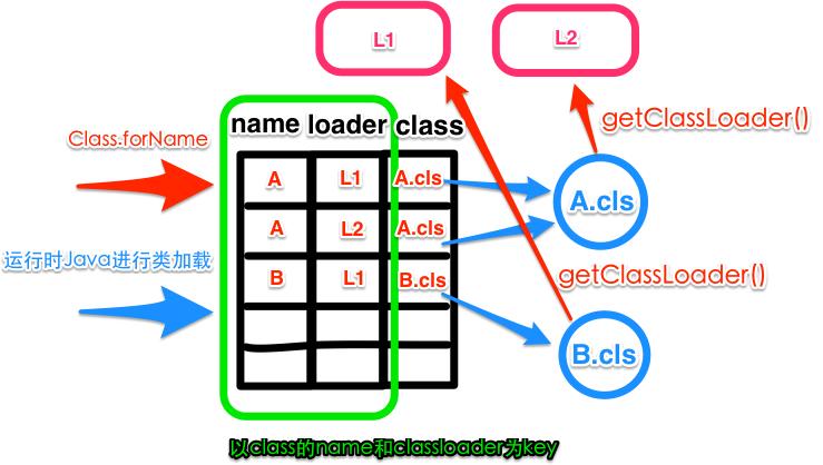 JVM_system_dictionary