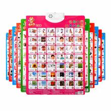 婴儿幼儿童早教玩具发声发音语音拼音有声挂图宝宝看图识字认字母