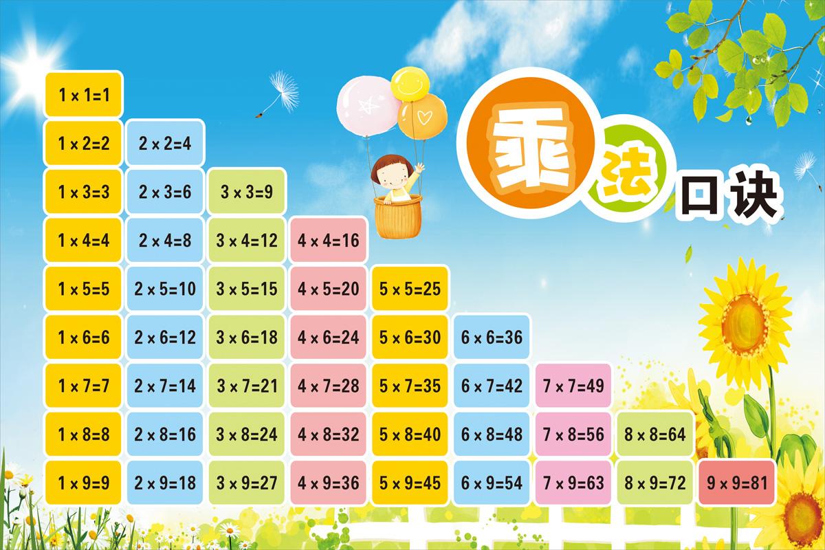 九九乘法口诀表挂图 幼儿小学生数学早教海报宣传画 儿童墙贴画